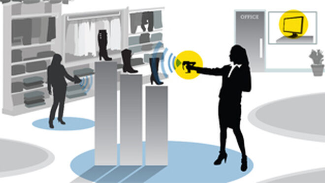 sector-minorista-emplea-tecnologia-RFID_895420471_91458_660x372